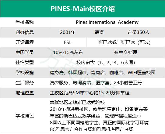 Pines-Main