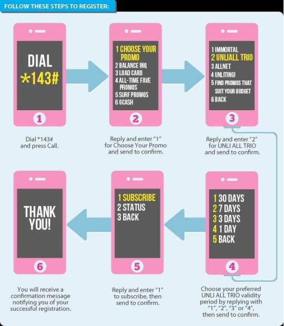 菲律宾手机卡最详细的使用攻略